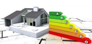 Obligatoriedad certificado energético